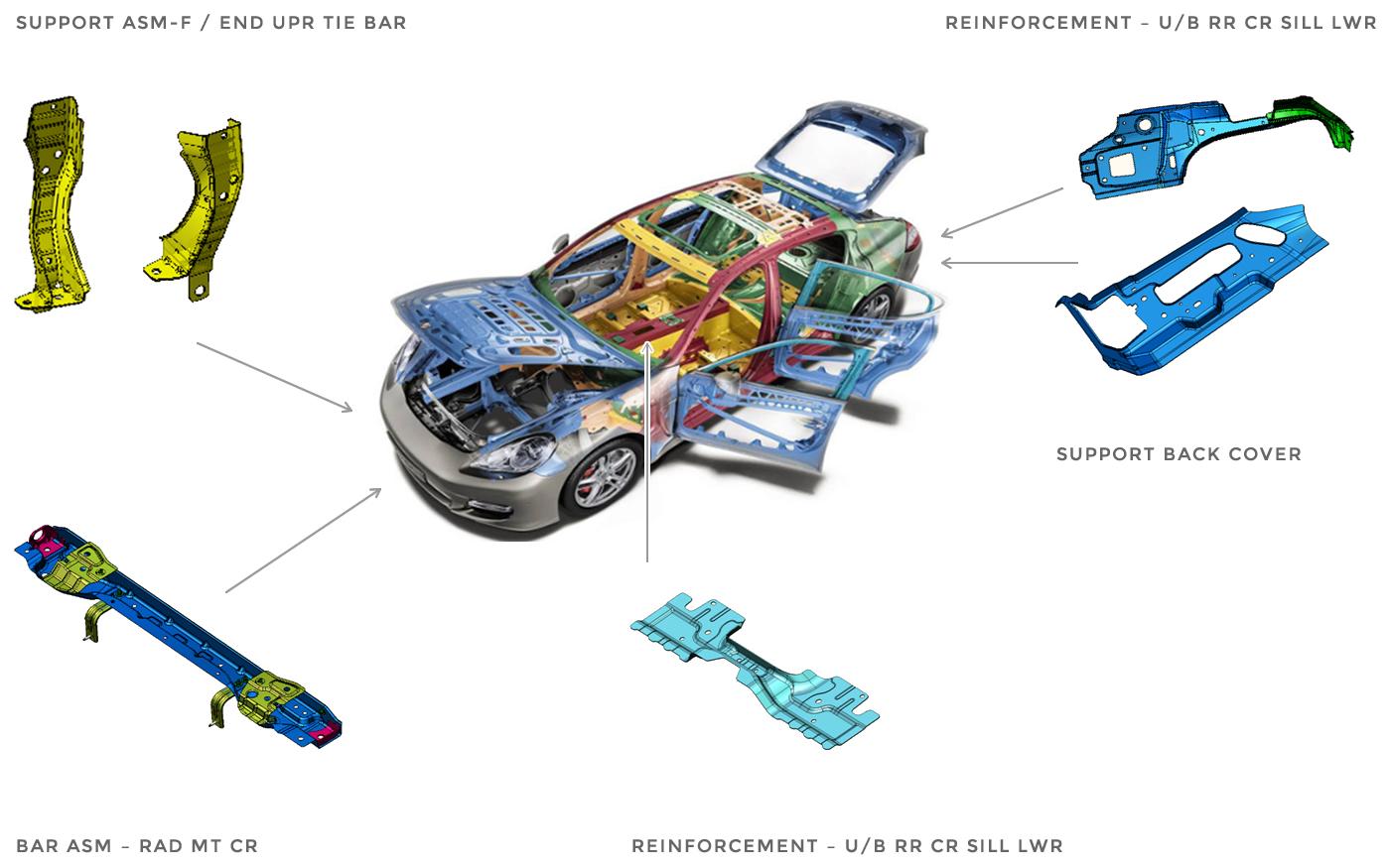 Carro e peças